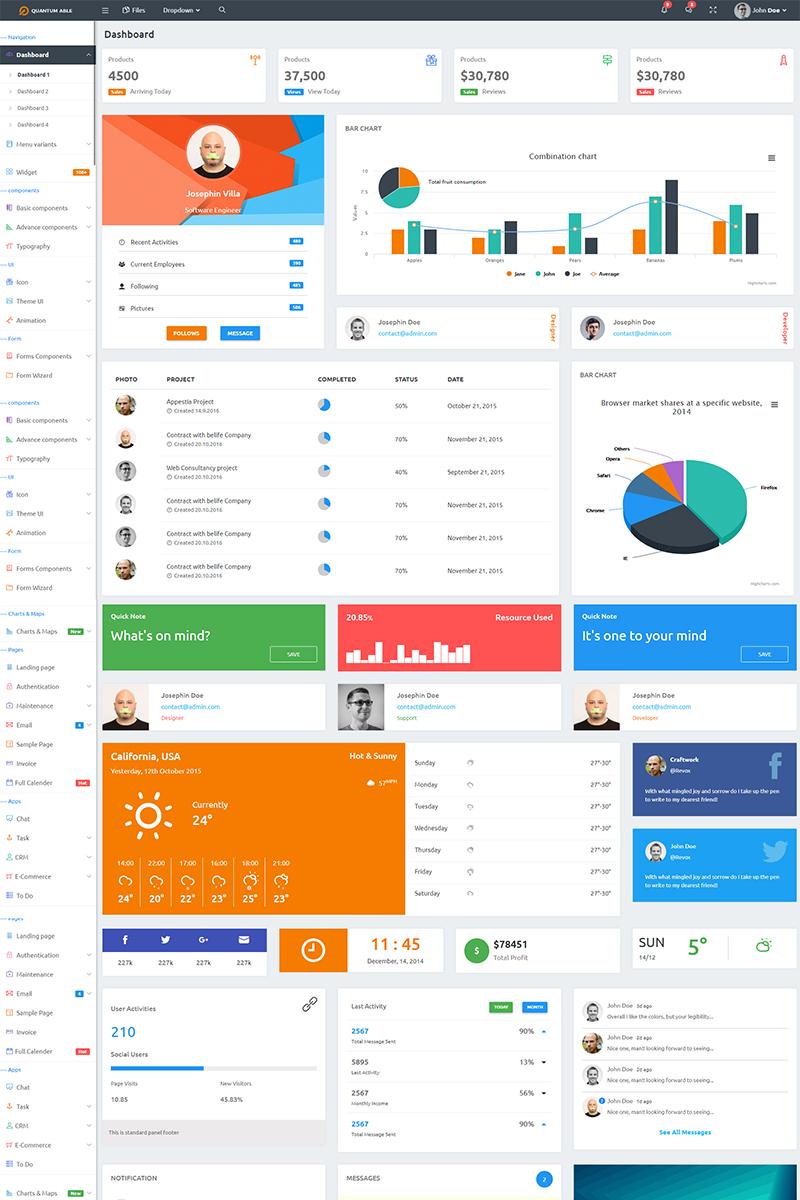 Template para Administração Flexível para Sites de Empresa de Software №64542 Screenshot Grade